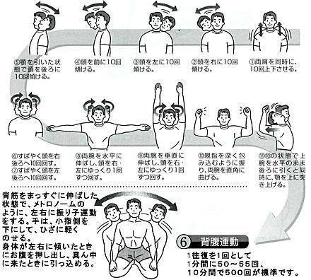 背腹運動の方法